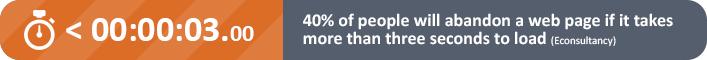 BalanceLogic Website Statistics 1