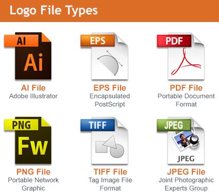 Logo File Types